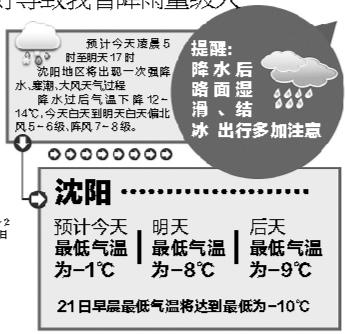 沈阳今天大雨_今明两天 沈阳先降大雨再转雨雪 69年来11月最强降水-新闻-北国网